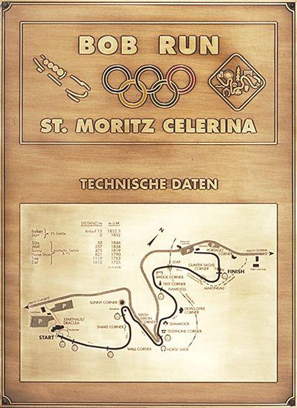 Bob Run – St. Moritz Celerina