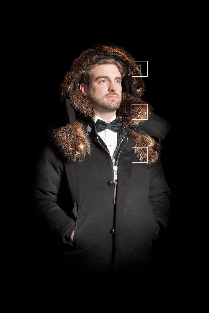 Fur Set Raccoon